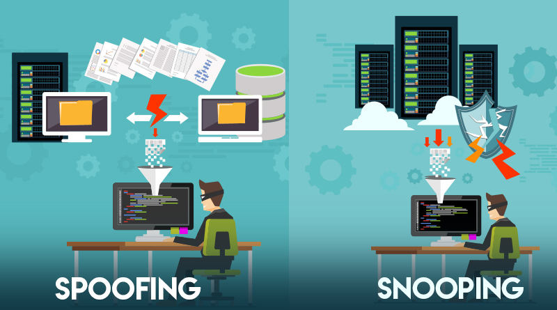 Difference Between Spoofing And Snooping