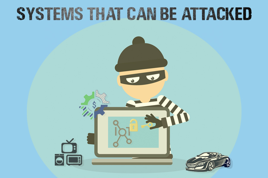 Systems That Are Vulnerable To Attacks