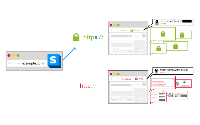 HTTPS Everywhere - Encrypt Web