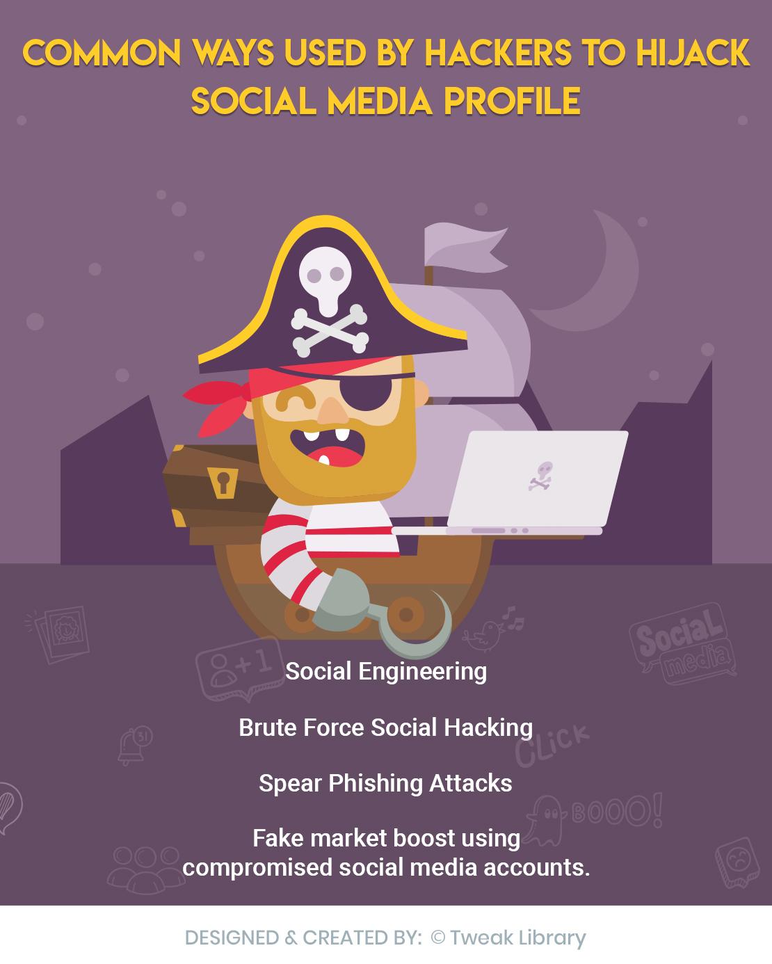 ow Cybercriminals Exploit Social Platforms