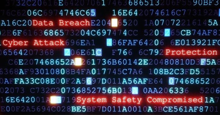 Cyber Attackers Data Breach - Tweaklibrary