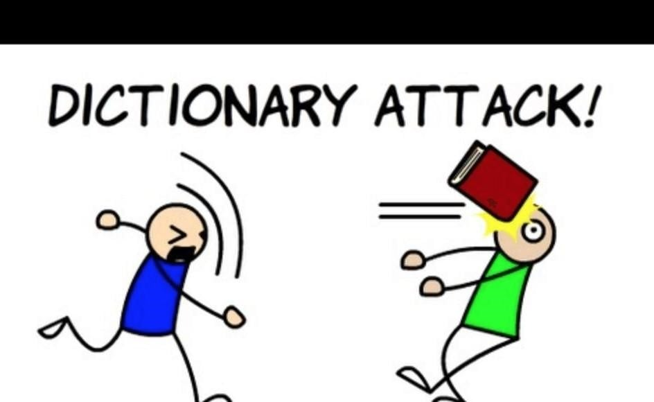 Dictionary Attacks - Tweaklibrary