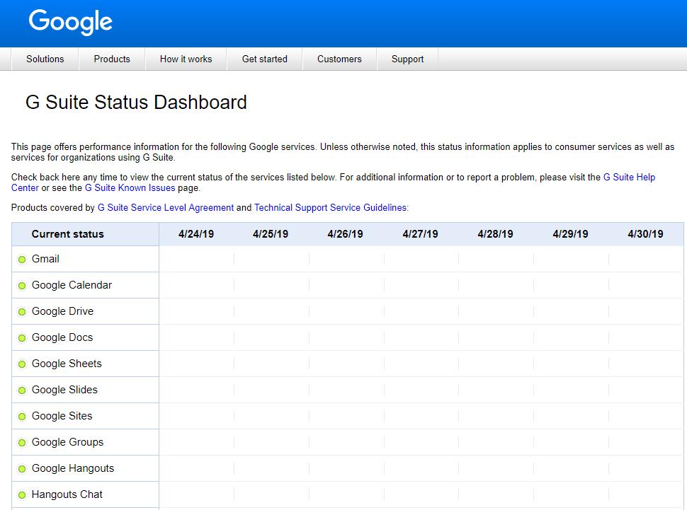 Go through your Google Status Dashboard