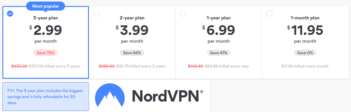 Plan and Pricing - Nord VPN