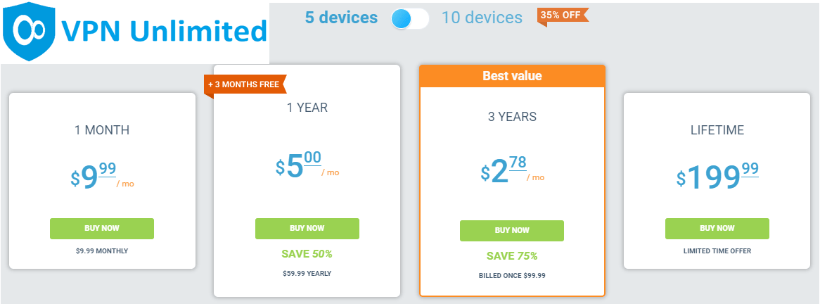 Plan and Pricing of VPN unlimited