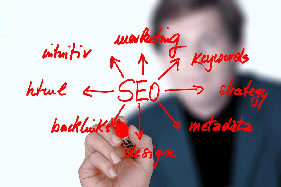 Use Best SEO Practices - Art of Blogging