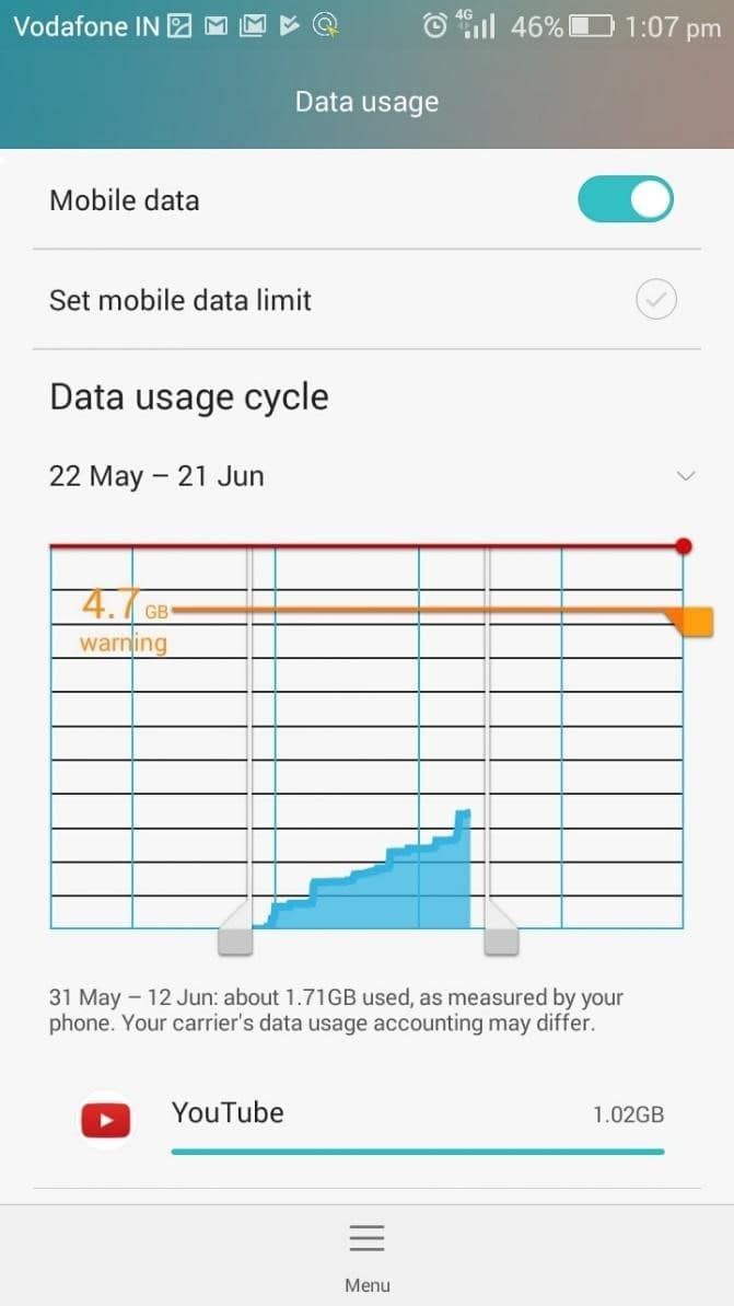 Check data usage