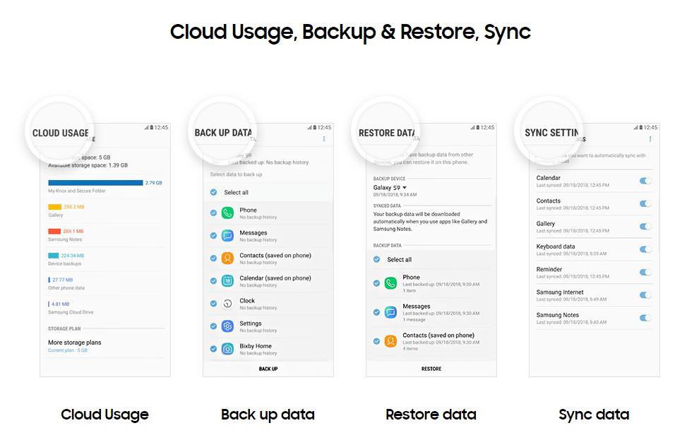 Access Samsung Cloud