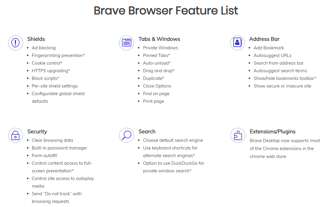 Brave Browser Features