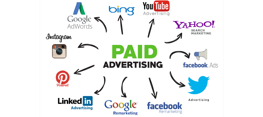Paid Advertising Campaigns