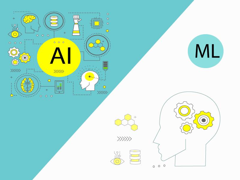 Use AI, ML, Bots