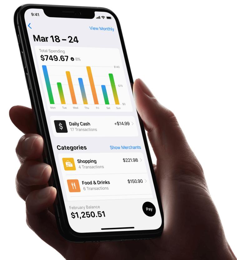 apple credit card - analysis