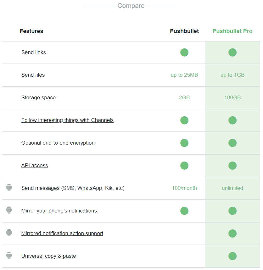 Comparison of Pushbullet Free and Pro version