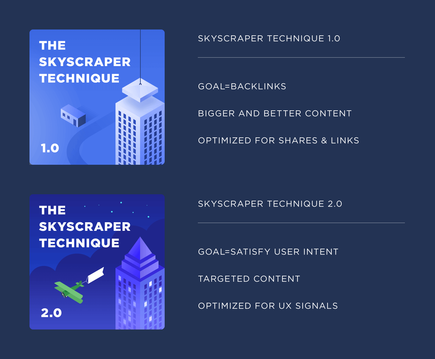 Skyscraper Technique