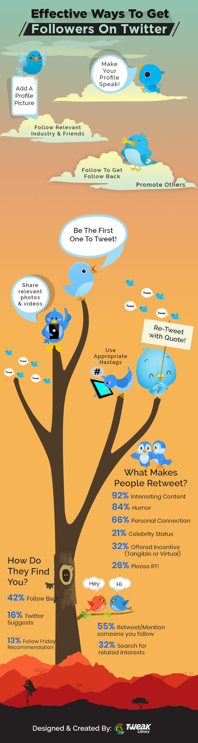 Infographic: Get more followers on Twitter