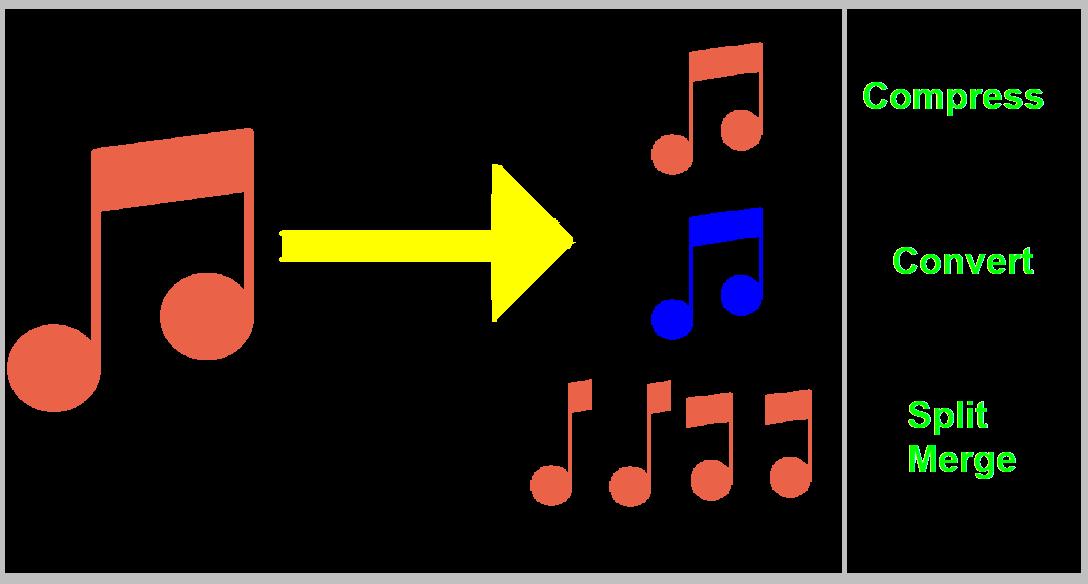 Music convert compress