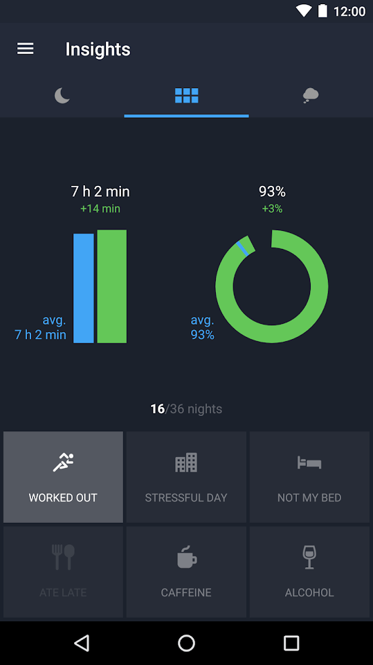 Runtastic Sleep Better- Sleep Cycle & Smart Alarm
