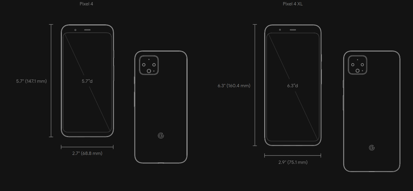 Google Pixel and Pixel 4XL_tech Specs