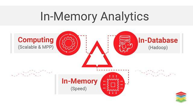 Big Data & In-memory analytics