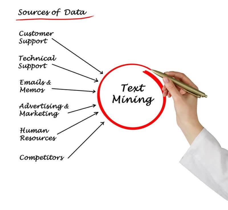 Big Data & Text mining