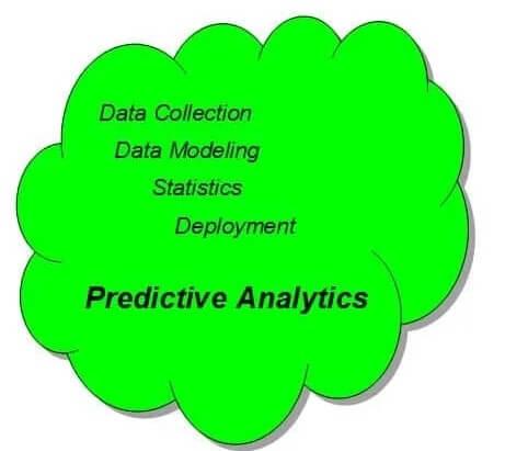 Big Data & predictive analysis