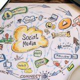 Best-Social-Media-Marketing-Tools (1)
