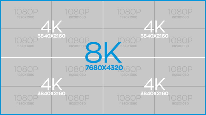 8k resolution dimensions