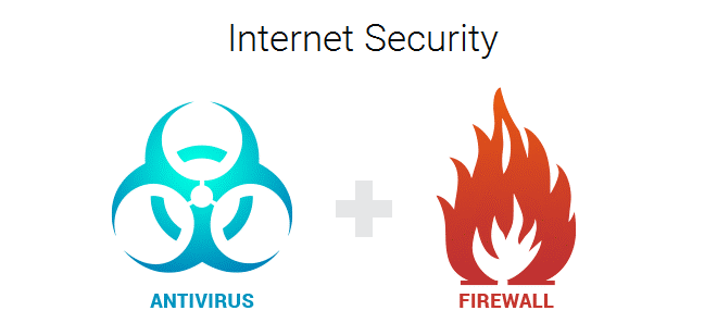 Uninstall Antivirus And Firewalls