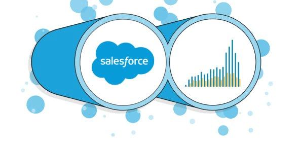 Salesforce For Windows 10